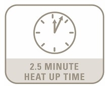 Fast Heat-up Time Image