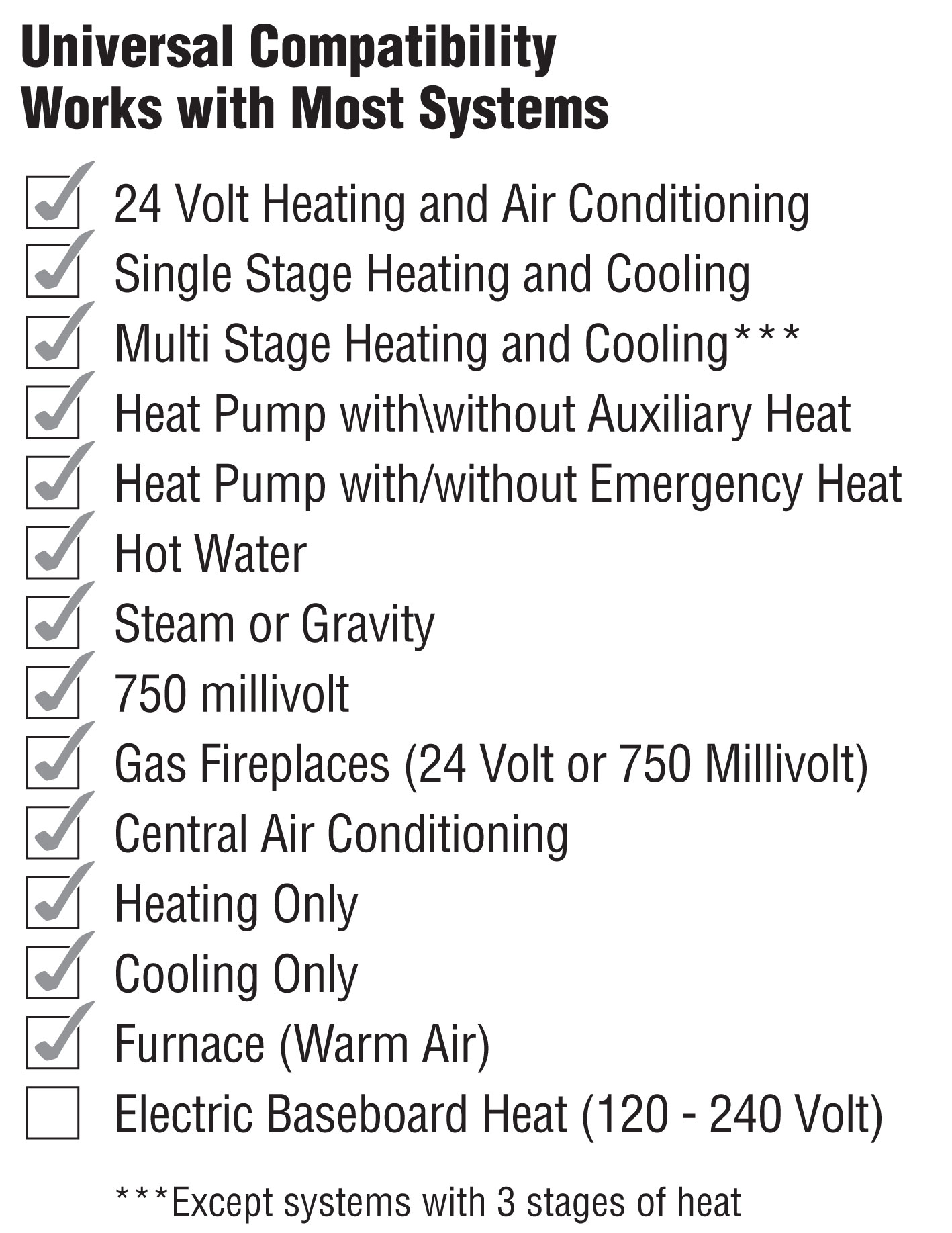 Multi stage heating and cooling - Compatibility