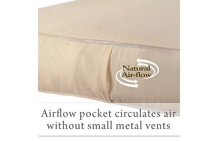 Airflow Pocket for Freshness