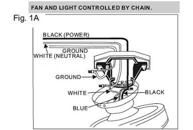 Blue Ceiling Fan Wire | Lader Blog